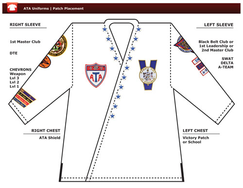 Uniform & Patch Dress Code